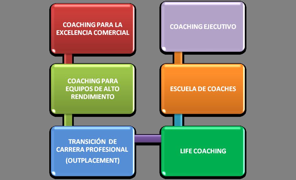 Coaching_cuadro